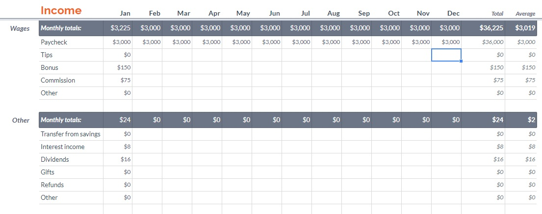 free budgeting templates that don t require microsoft excel the