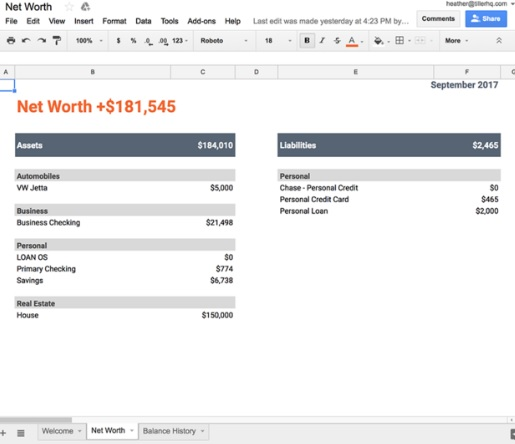 Net Worth Budget Template