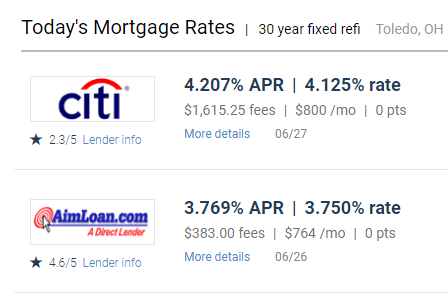 APR-Mortgage-Rates