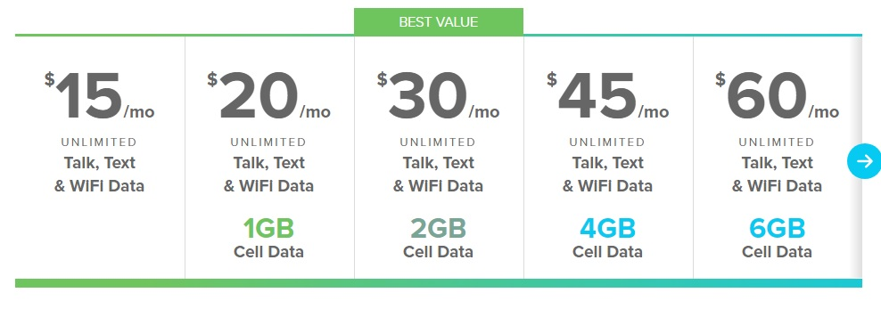 Best Discount Cell Phone Plans
