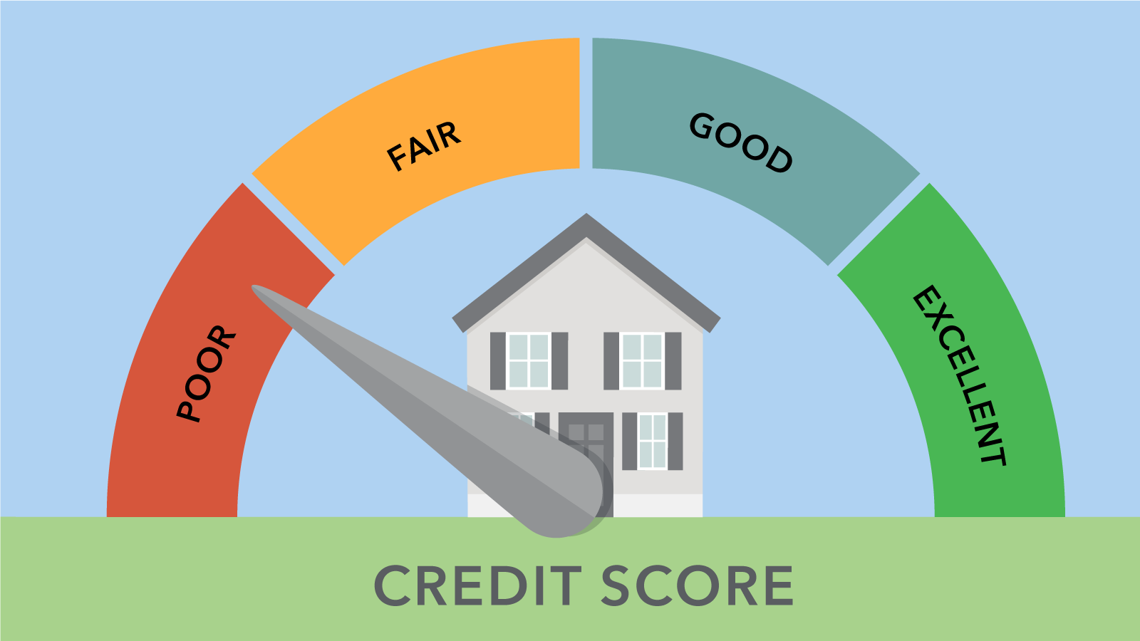 Loans For Bad Credit With Monthly Payments >> 7 Super Useful Tips to Clear Up Your Credit Score Trouble ...